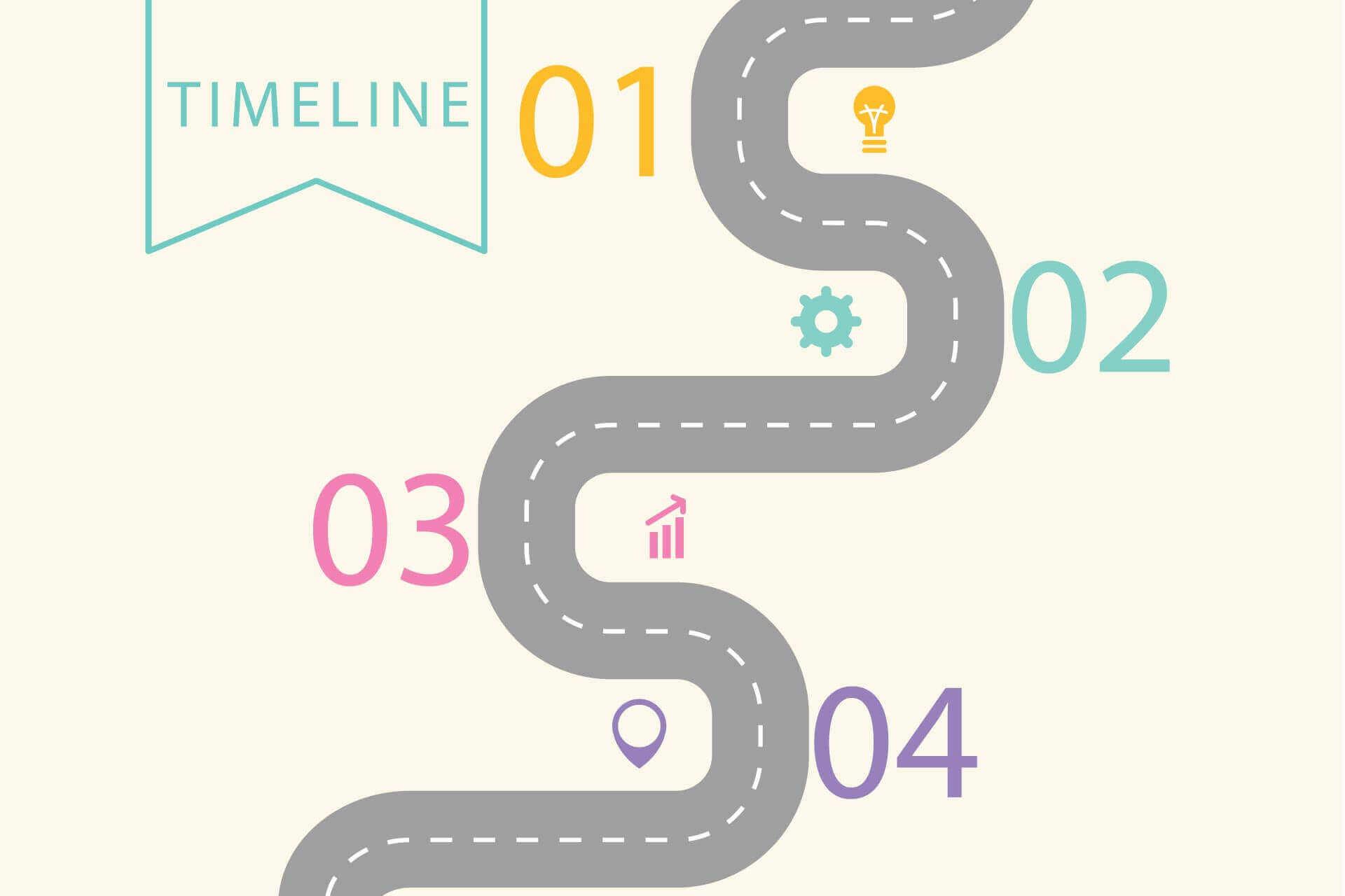چگونه در طراحی پاورپوینت تایم لاین بسازیم؟