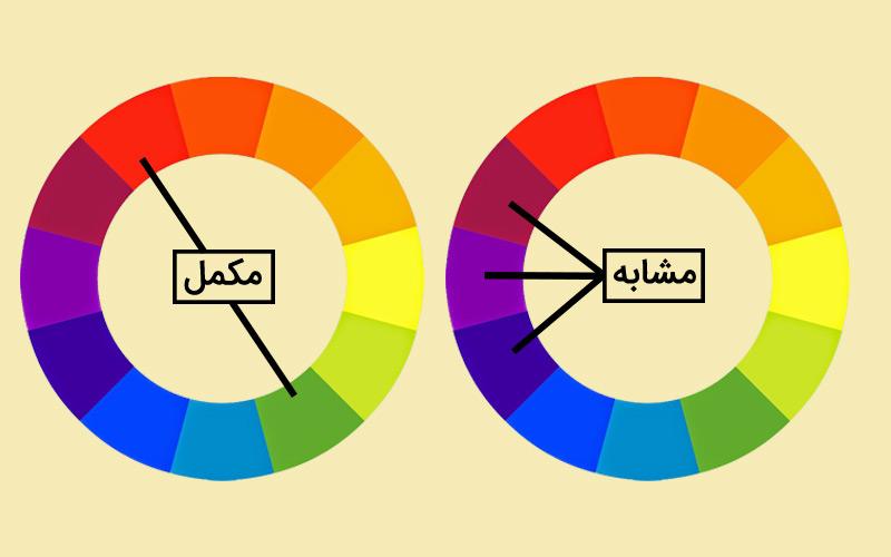 الگوی ترکیب رنگ پرزنتا